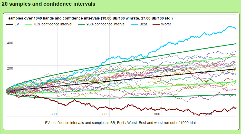variance in poker tournaments