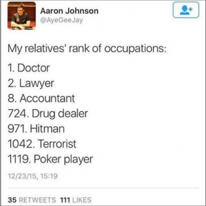 rank of poker among occupations