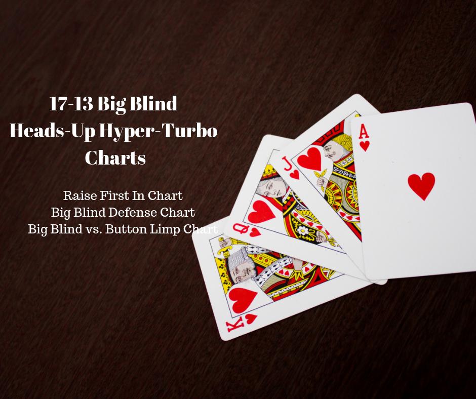 17-13bb heads-up hyper-turbo charts