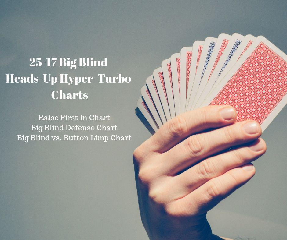 hu hyper-turbo chart