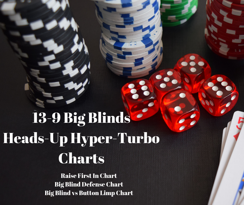 13-9 Big Blinds Heads-Up Hyper-Turbo Charts