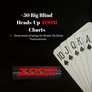 Heads-up zoom strategy